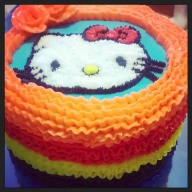 Hello Kitty Piñata Cake